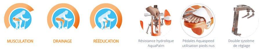 Caractéristiques du Waterflex Waterrider WR4 : résistance hydrolique, pédales et réglages